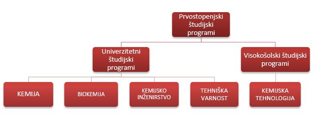 FKKT profil
